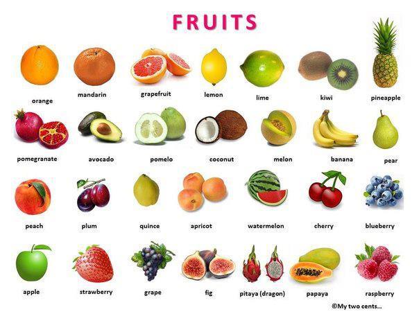 fruitsmalllist