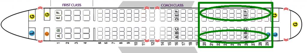 safest-seats